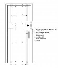 5 bodový trezorový zámek ATRA